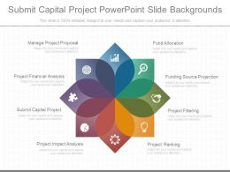 Submit Capital Project Powerpoint Slide Backgrounds