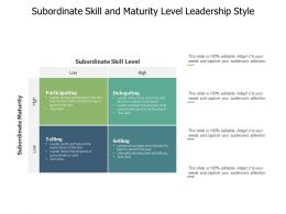 Subordinate Skill And Maturity Level Leadership Style