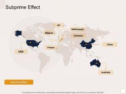 Subprime Effect Belgium M2157 Ppt Powerpoint Presentation Infographic Template Graphics Tutorials