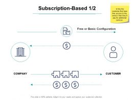 Subscription Based Configuration Ppt Powerpoint Presentation Inspiration