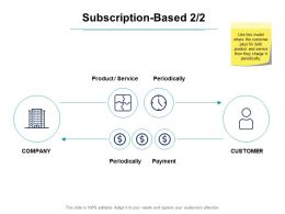 Subscription Based Service Ppt Powerpoint Presentation Slides Icons