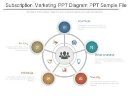 Subscription Marketing Ppt Diagram Ppt Sample File