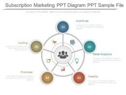 Subscription Marketing Ppt Diagram Ppt Sample File