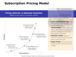 Subscription Pricing Model Ppt Powerpoint Presentation File Gridlines