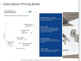 Subscription Pricing Model Ppt Powerpoint Presentation Summary Objects
