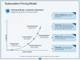 Subscription Pricing Model Tiers Usage Ppt Powerpoint Presentation Pictures Samples