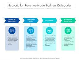 Subscription Revenue Model Business Categories