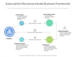 Subscription Revenue Model Business Framework
