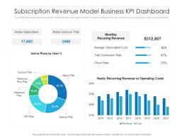 Subscription Revenue Model Business Kpi Dashboard