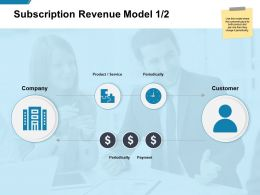 Subscription Revenue Model Customer Ppt Powerpoint Presentation Templates