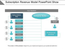 Subscription Revenue Model Powerpoint Show