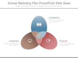 Subset Marketing Plan Powerpoint Slide Ideas
