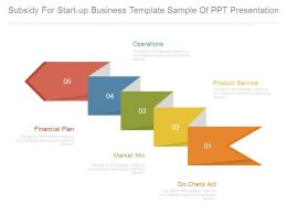 Subsidy For Start Up Business Template Sample Of Ppt Presentation