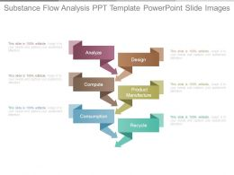 Substance Flow Analysis Ppt Template Powerpoint Slide Images
