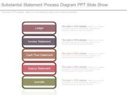 Substantial Statement Process Diagram Ppt Slide Show