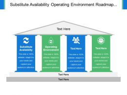 Substitute Availability Operating Environment Roadmap Global Supply Chains