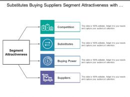 Substitutes Buying Suppliers Segment Attractiveness With Icons And Boxes