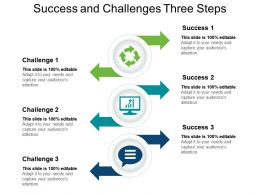 Success And Challenges Three Steps