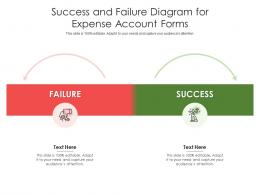 Success And Failure Diagram For Expense Account Forms Infographic Template