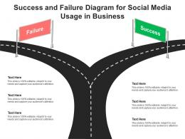 Success And Failure Diagram For Social Media Usage In Business Infographic Template