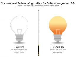 Success And Failure For Data Management SQL Infographic Template