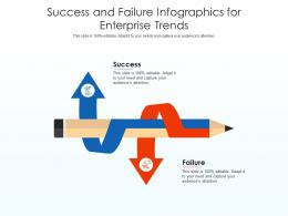 Success And Failure For Enterprise Trends Infographic Template