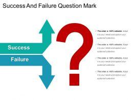 Success And Failure Question Mark