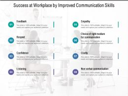 Success At Workplace By Improved Communication Skills