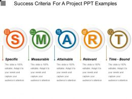 Success Criteria For A Project Ppt Examples