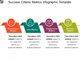 Success Criteria Metrics Infographic Template