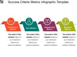 Success Criteria Metrics Infographic Template