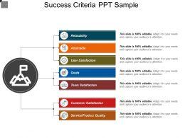 Success Criteria Ppt Sample
