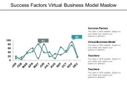 Success Factors Virtual Business Model Maslow S Hierarchy Motivation Cpb