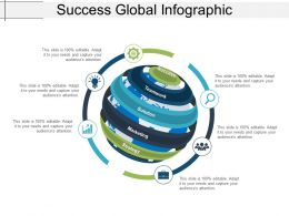 Success Global Infographic