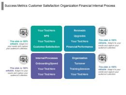 Success Metrics Customer Satisfaction Organization Financial Internal Process