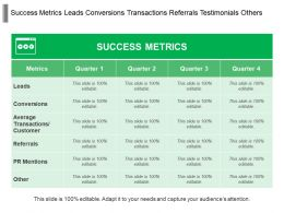 Success Metrics Leads Conversions Transactions Referrals Testimonials Others