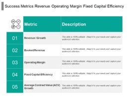 Success Metrics Revenue Operating Margin Fixed Capital Efficiency