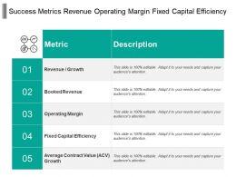 Success Metrics Revenue Operating Margin Fixed Capital Efficiency