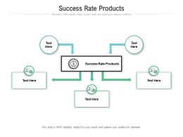 Success Rate Products Ppt Powerpoint Presentation Summary Demonstration Cpb