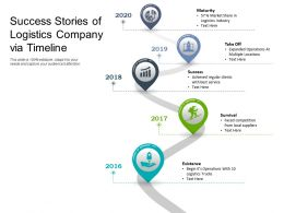Success Stories Of Logistics Company Via Timeline