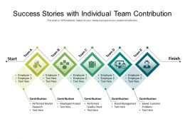 Success Stories With Individual Team Contribution