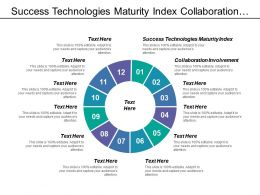 Success Technologies Maturity Index Collaboration Involvement Goals Objective