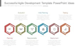 Successful Agile Development Template Powerpoint Ideas