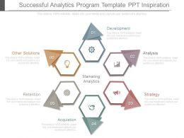 Successful Analytics Program Template Ppt Inspiration