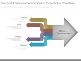 Successful Business Communication Presentation Powerpoint