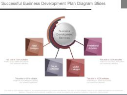 Successful Business Development Plan Diagram Slides