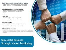Successful Business Strategic Market Positioning