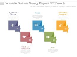 Successful Business Strategy Diagram Ppt Example
