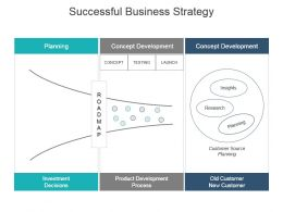 Successful Business Strategy Powerpoint Slide Themes