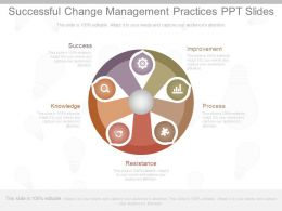Successful Change Management Practices Ppt Slides